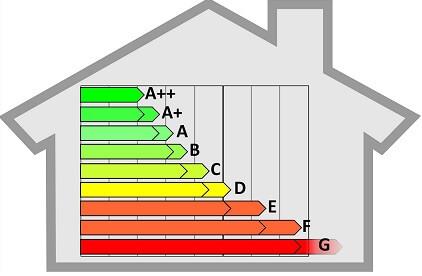 Конструкция домов со структурными изолирующими панелями